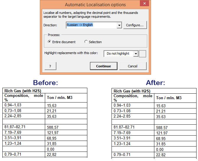 How to localize numbers in a table