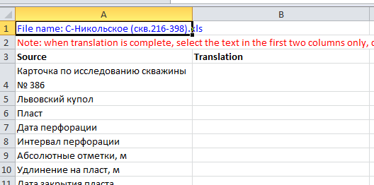 Sample translation table after extraction